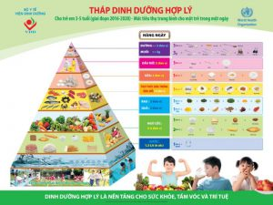 thap-dinh-duong-cho-tre-mam-non-800x600